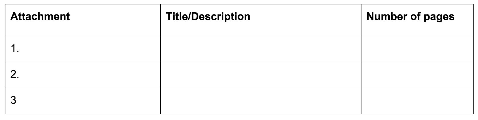 FDA_483_List_of_Attachments