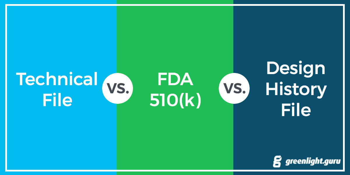 Technical File vs. 510(k) vs. Design History File: What Medical Device Developer Should Know - Featured Image