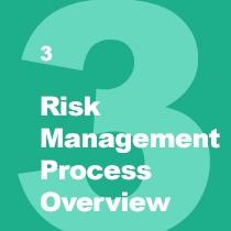 risk_management_tile_3