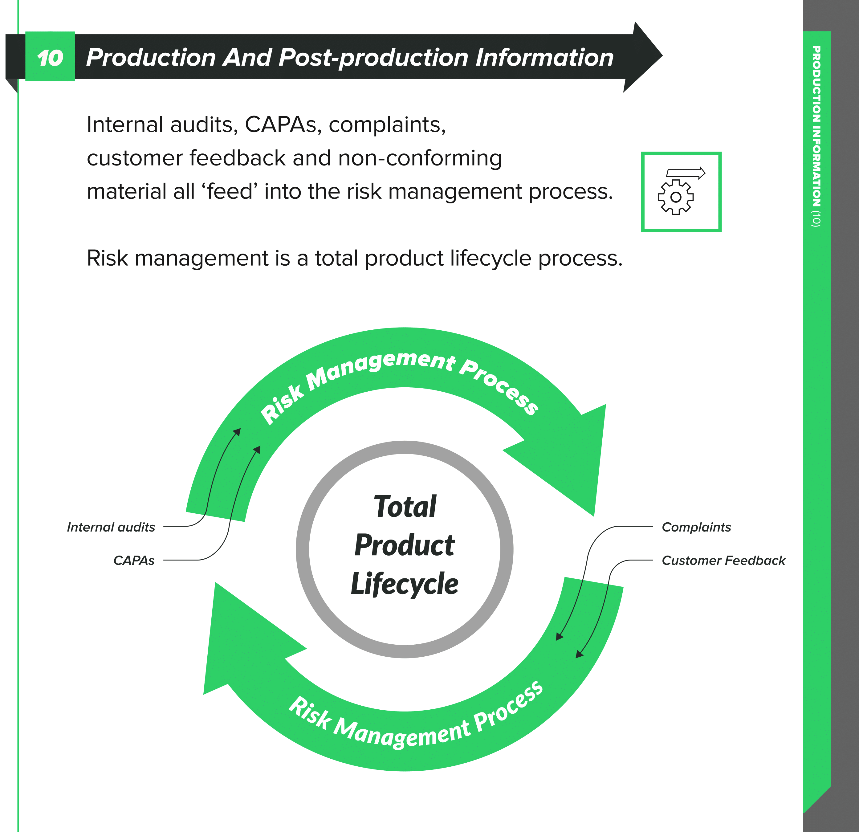 total-product-lifecycle-risk